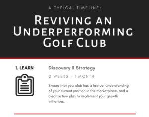 reviving-underperforming-club